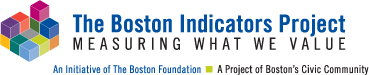 Boston Indicators Project logo