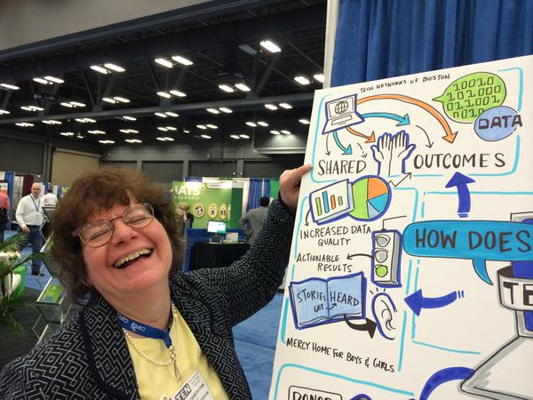 Deborah is delighted by the artist's rendition of a concept of Tech Networks of Boston's. The photo was taken at the Netsuite.Org booth, at the 2015 Nonprofit Technology Conference .